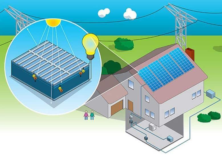 Infografik Photovoltaik