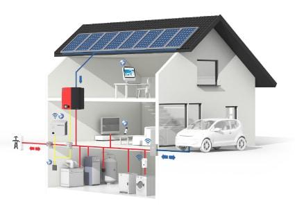 PV-Batterie-Speicherfoerderung